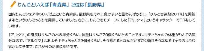 りんごといえば「青森県」2位は「長野県」