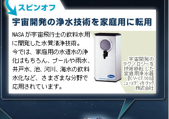 スピンオフ 宇宙開発の浄水技術を家庭用に転用